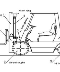 Cấu tạo của xe nâng điện Toyota 2,5T - 3M 7FB25